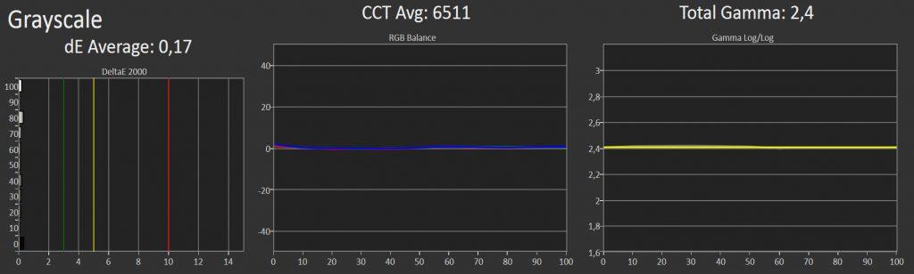 P725-Greys-calibrated