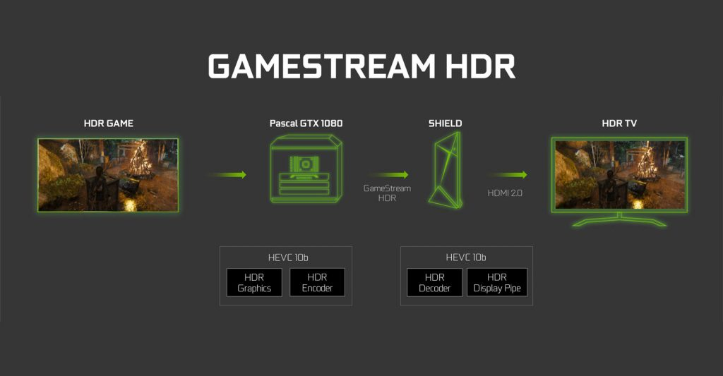 GAMESTREAM-HDR-harmaa